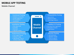 Mobile App Testing PPT Slide 13