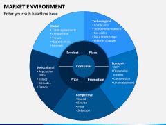 Market Environment PPT Slide 7