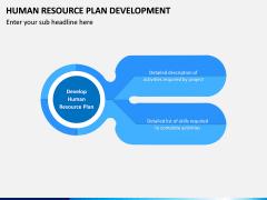 HR Plan Development PPT Slide 3