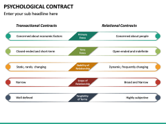 Psychological Contract PPT Slide 30