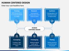 Human Centered Design PPT Slide 3