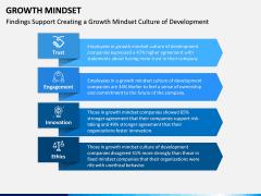 Growth Mindset PPT Slide 16