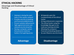 Ethical Hacking PPT Slide 11