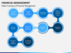 Financial Management PPT Slide 10