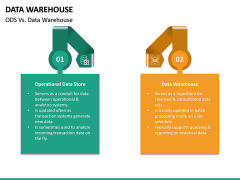 Data Warehouse PPT Slide 38