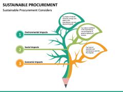 Sustainable Procurement PPT Slide 20