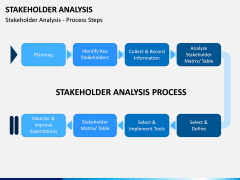 Stakeholder Analysis PPT Slide 2