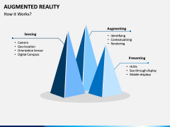 Augmented Reality PPT Slide 4