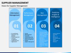 Supplier Management PPT Slide 4