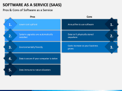 Software as a Service (SaaS) PPT Slide 8