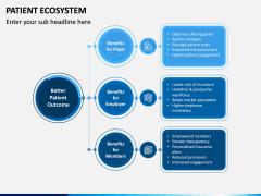 Patient Ecosystem PPT Slide 9