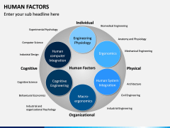 Human Factors PPT Slide 3