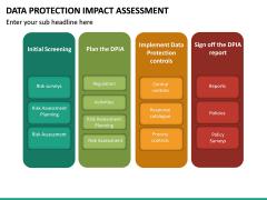 Data Protection Impact Assessment (DPIA) PPT Slide 19