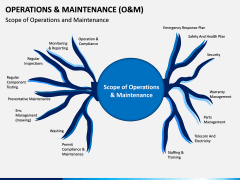 Operations and Maintenance PPT Slide 3