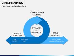 Shared Learning PPT Slide 9
