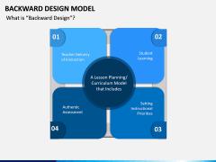 Backward Design Model PPT Slide 1
