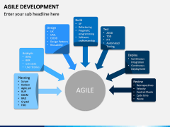 Agile Development PPT Slide 13