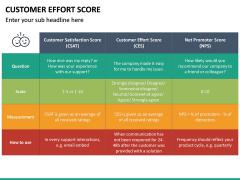 Customer Effort Score PPT Slide 24