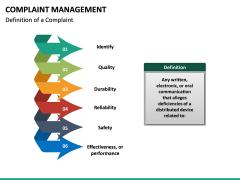 Complaint Management PPT slide 15