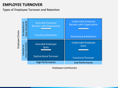 Employee Turnover PPT Slide 4