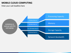 Mobile Cloud Computing PPT Slide 9