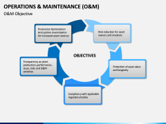 Operations and Maintenance PPT Slide 5