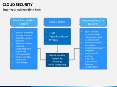 Cloud Security PPT Slide 16