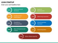 Lean Startup PPT Slide 54