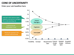 Cone of Uncertainty PPT Slide 16