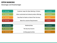 Open Banking PPT slide 33
