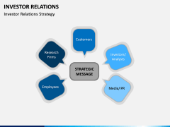 Investor Relations PPT Slide 15