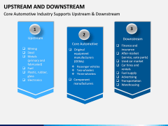 Upstream and Downstream PPT Slide 10