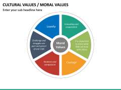 Cultural Values PPT Slide 16