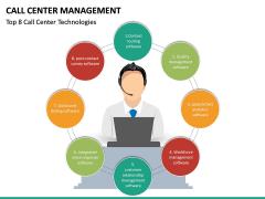 Call Center Management PPT Slide 11