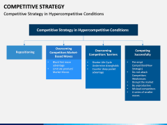 Competitive Strategy PPT Slide 8