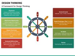 Design Thinking PPT Slide 28