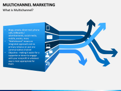 Multichannel Marketing PPT slide 2