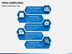 HIPAA Compliance PPT slide 3
