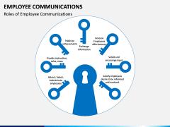 Employee Communications PPT Slide 8