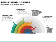 Integrated Business Planning PPT Slide 17