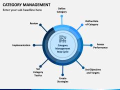 Category Management PPT Slide 9