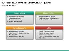 Business Relationship Management (BRM) PPT Slide 26