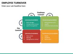 Employee Turnover PPT Slide 20