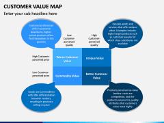 Customer Value Map PPT Slide 9