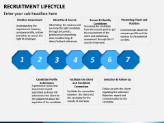Recruitment Life Cycle PPT slide 10
