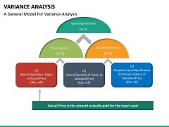 Variance Analysis PPT Slide 20