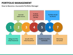 Portfolio Management PPT Slide 31