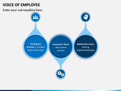 Voice of Employee PPT Slide 6