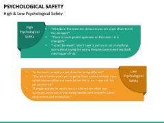 Psychological Safety PPT Slide 28
