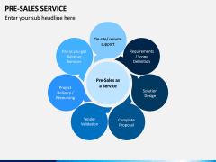 Pre Sales Service PPT Slide 4